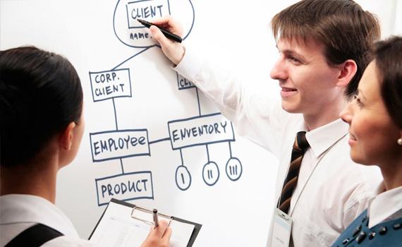 Программа модернизации работы отдела продаж